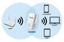 Instalación de Los repetidores WiFi